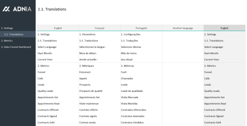 Real Estate Sales Funnel Excel Template - Translations