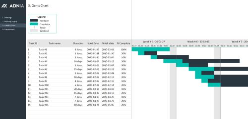Gantt Chart Excel Template - Gantt Chart