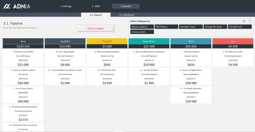 CRM Excel Template - Sales Pipeline