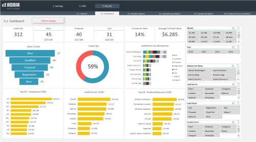CRM Excel Template -Dashboard