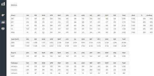 02 Metrics - Excel Dashboard Design Duo Theme 3