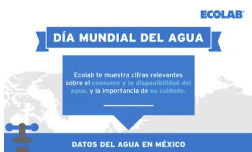Industria, actor clave en el uso responsable del agua (15:30 h)