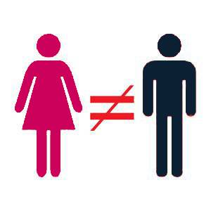 gender_inequality