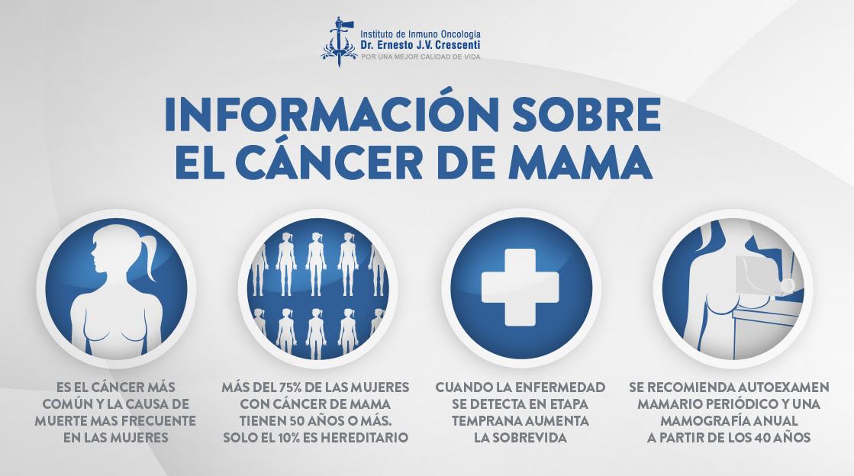 Autoexamen mamario: El primer paso para salvar vidas