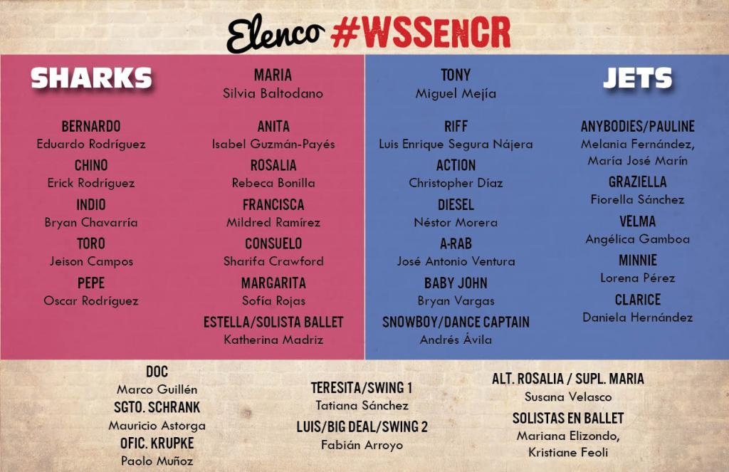 Elenco West Side Story en Costa Rica