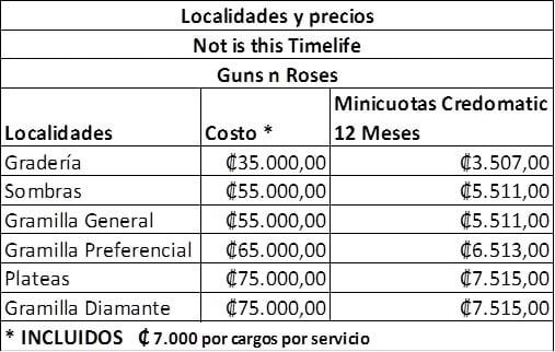 Precios de las entradas al concierto de Guns n Roses en Costa Rica 2016