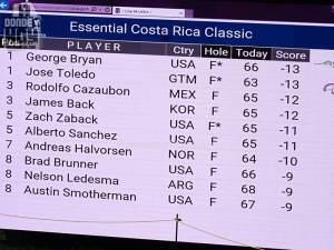 Ronda 2 Resúmen Diario Costa Rica Classic 2017