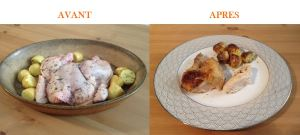cuisson poulet en crapodine