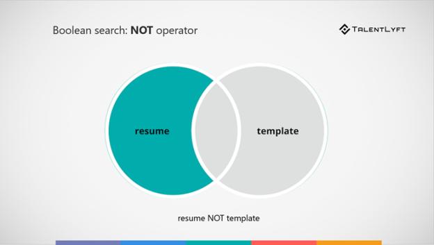 Boolesche Suche-Rekrutierung-NICHT-Beispiel