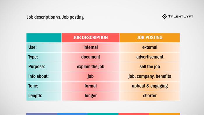 Job-posting-vs-job-description