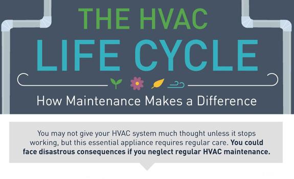 HVAC Maintenance Tips Adorable Home