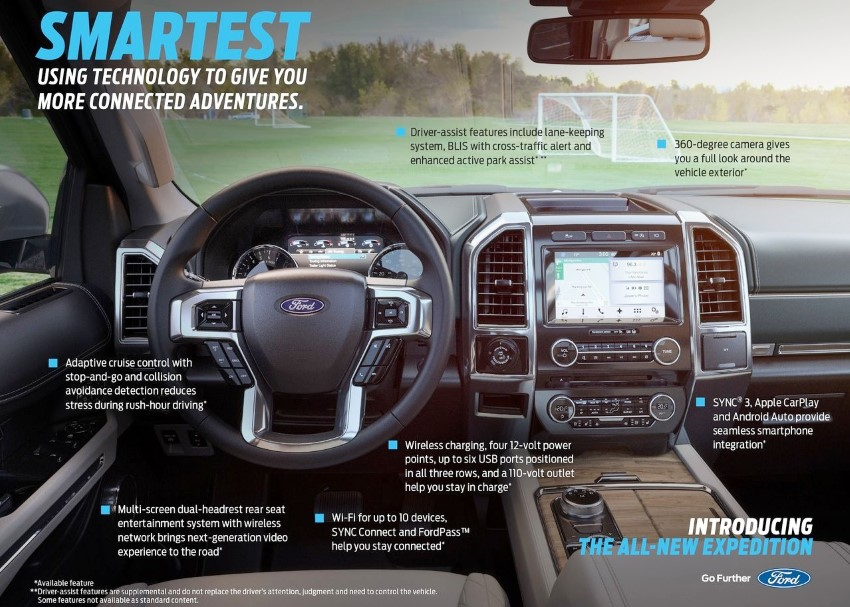2020 Ford Expedition Diesel New Features