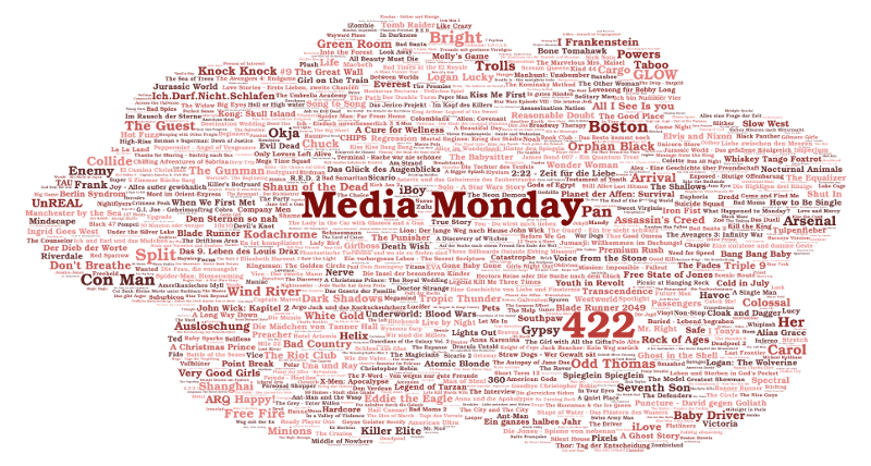 Header zum Media Monday 422 via Medienjournal Blog
