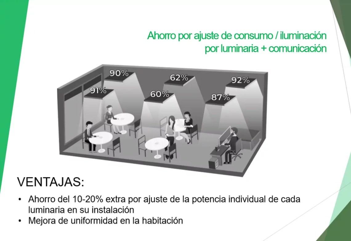 proyectos iluminacion web