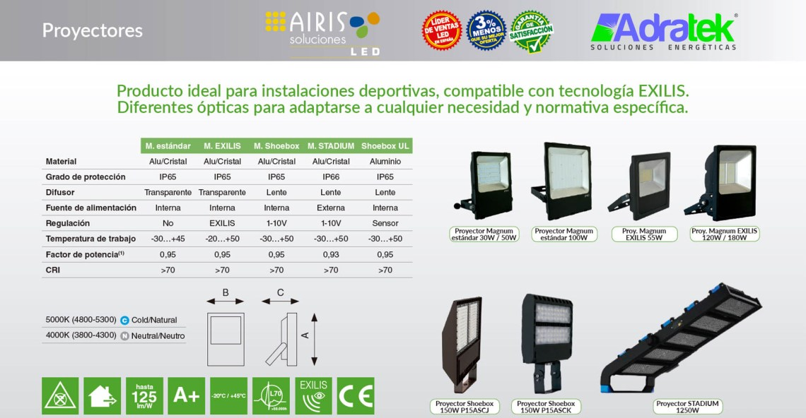 proyectores led industriales