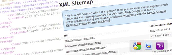 xml sitemap plugin за Вордпрес