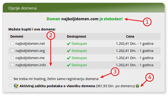 opcije domena i naručivanje dodatnih