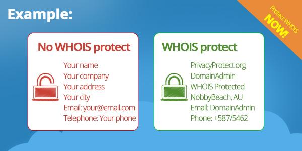 Primer WHOIS zaštite