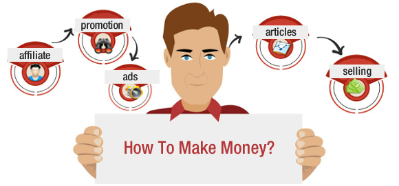 Earn Money by Using Your Own Blog
