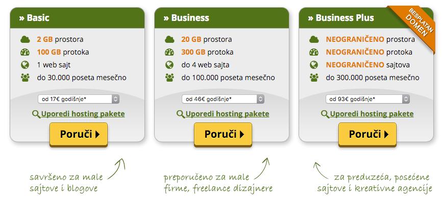 adriahost hosting paketi