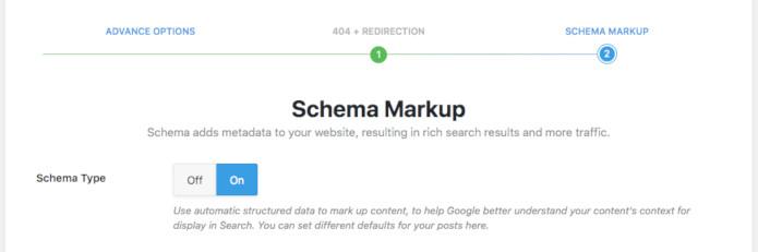 schea markup wordpress