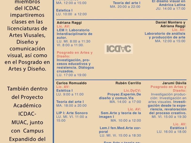 Las clases del ICDAC en 2020-1