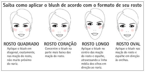 formato_rosto