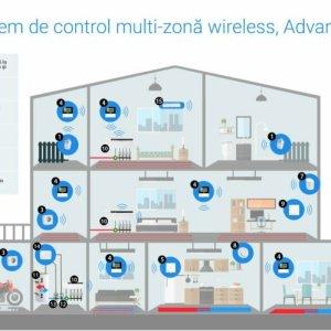 Cel mai avansat sistem Smart Home pentru incalzire in pardoseala