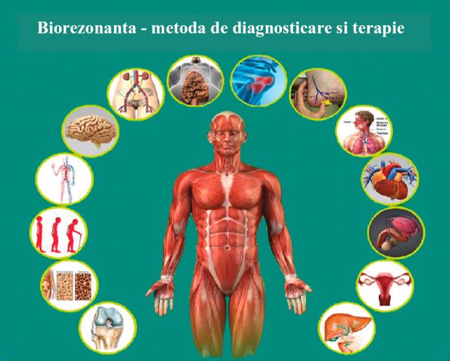 Biorezonanţa - metodă de diagnosticare și terapie