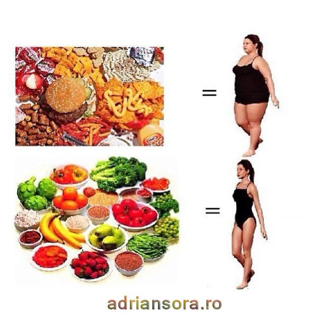 Sport vs dietă