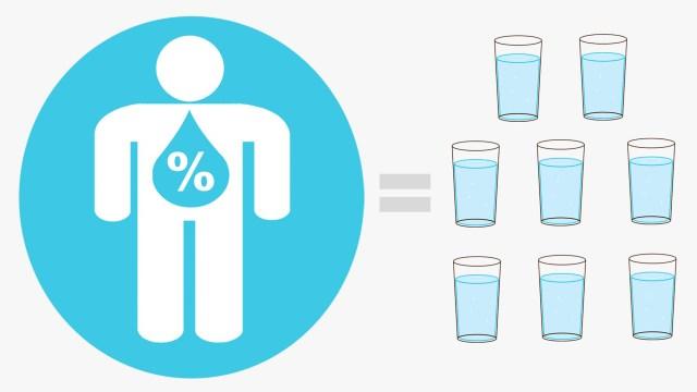 câtă apă ar trebui să bem