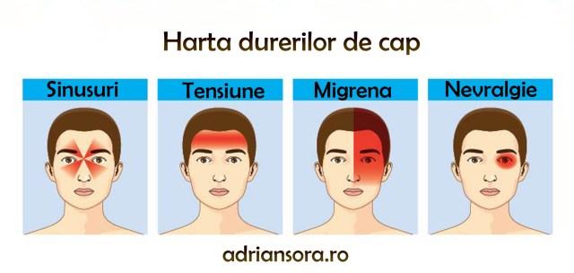 Harta durerilor de cap