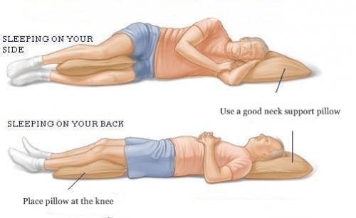 Poziţia culcat ideală