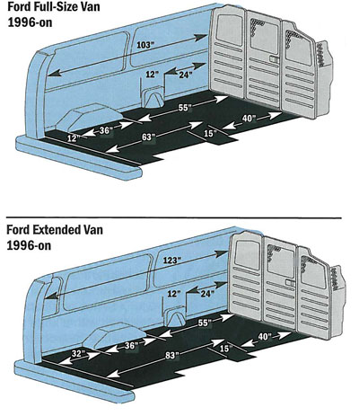 I M Assuming The Ford Models Interior Dimensions Didn T Change Throughout Years Correct Me If Im Wrong