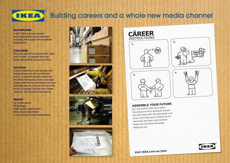IKEA Career Instruction