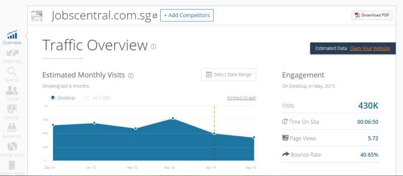JobsCentral Traffic - SimilarWeb