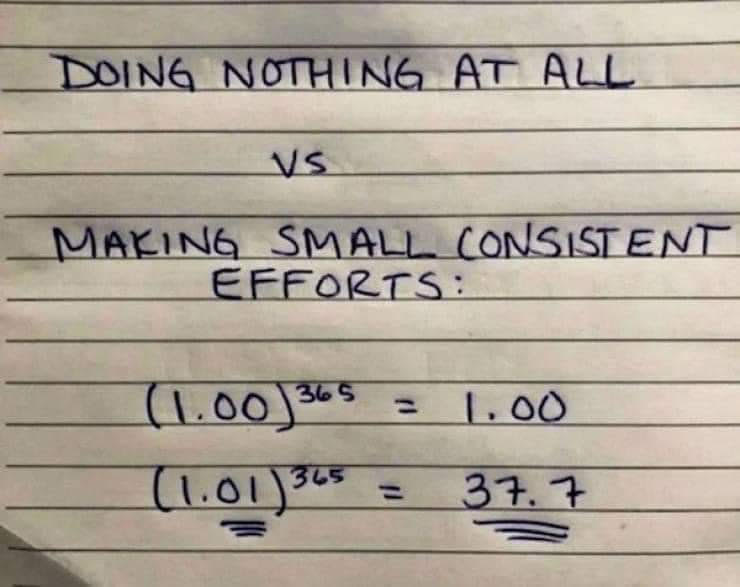 Small Habits