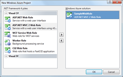 Windows Azure Project Templates