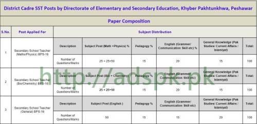 District Cadre SST MCQs Syllabus Paper KPK Peshawar 2017-2018