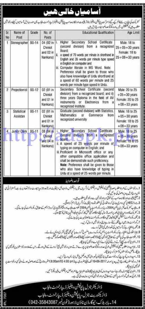 Jobs District Population Welfare Office Chiniot and Nankana Sahib Jobs 2017 for Stenographer Projectionist Statistical Assistant Junior Clerk Jobs Application Deadline 19-06-2017 Apply Now