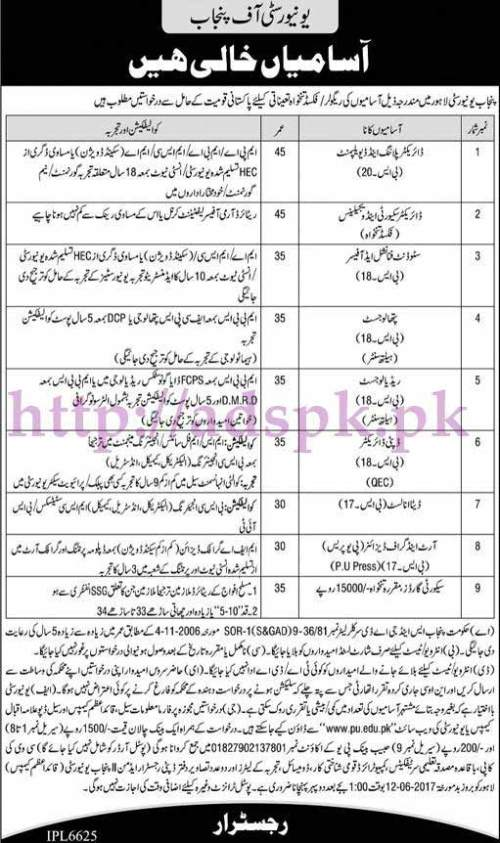 Jobs Punjab University Lahore Jobs 2017 for Director (P&D) Director Security & Vigilance Student Financial Aid Officer Data Analyst and Other Staff Jobs Application Deadline 12-06-2017 Apply Now