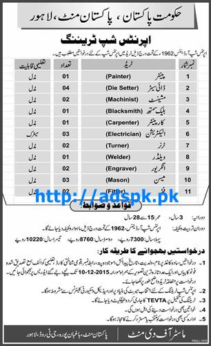 Latest Apprenticeship Training Program 2016 of Pakistan Mint Lahore Govt. of Pakistan for Various Trades with Monthly Stipend Last Date 10-12-2015 Apply Now