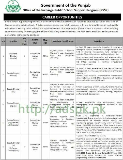 NTS Jobs Office of Incharge Public School Support Program (PSSP) Punjab Govt. Jobs 2017 Written Test MCQs Syllabus Paper for Additional Director Finance Deputy Directors Assistant Directors Officers (I.T Admin Communication) Jobs Application Form Deadline 31-07-2017 Apply Now by NTS Pakistan