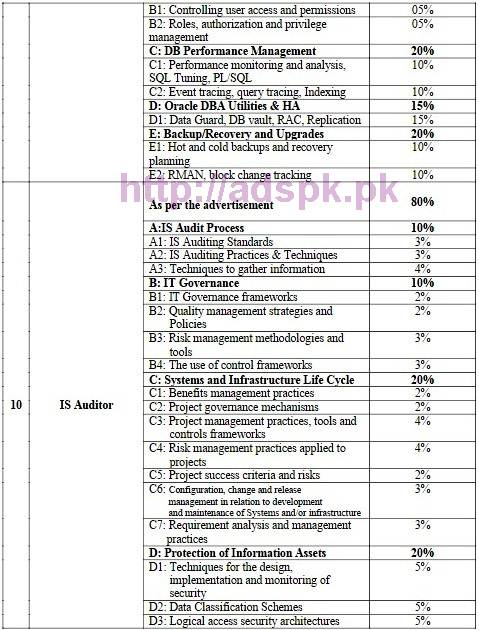nts-new-career-excellent-jobs-finance-division-automation-project-of-central-directorate-of-national-savings-phase-ii-jobs-written-test-syllabus-paper-5