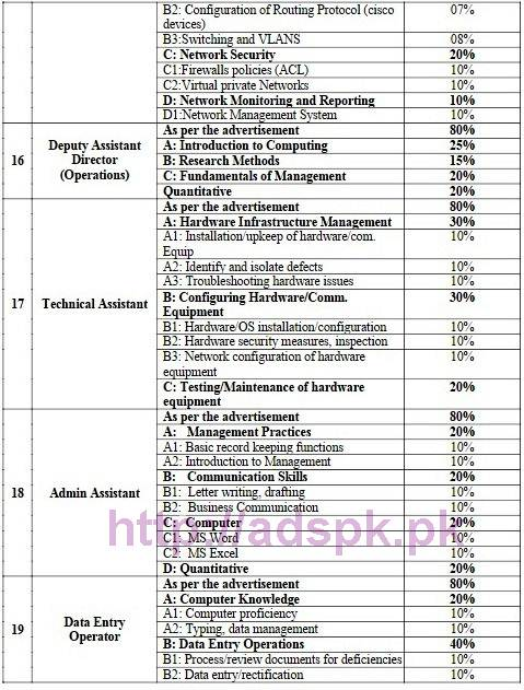nts-new-career-excellent-jobs-finance-division-automation-project-of-central-directorate-of-national-savings-phase-ii-jobs-written-test-syllabus-paper-8