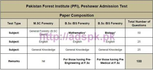 nts-pakistan-forest-institute-pfi-peshawar-self-finance-seats-new-admission-written-test-syllabus-for-m-sc-forestry-b-sc-bs-forestry