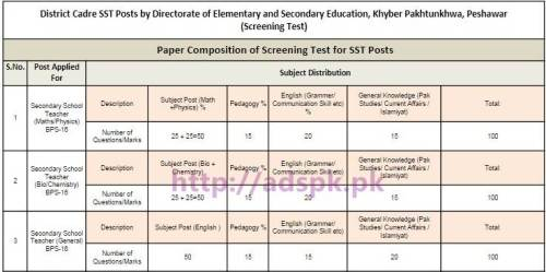 nts-sample-paper-distribution-sst-district-cadre-kpk-education-department-for-screening-test-jobs-for-sst-math-physics-bio-chemistry-general-prepare-now