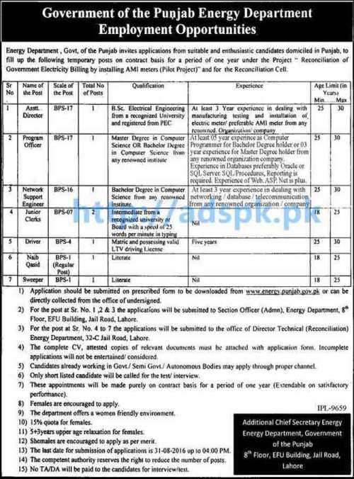 New Career Excellent Jobs Energy Department Punjab Govt. Lahore Jobs for Assistant Director Program Officer Network Engineer Junior Clerks Application Deadline 31-08-2016 Apply Now