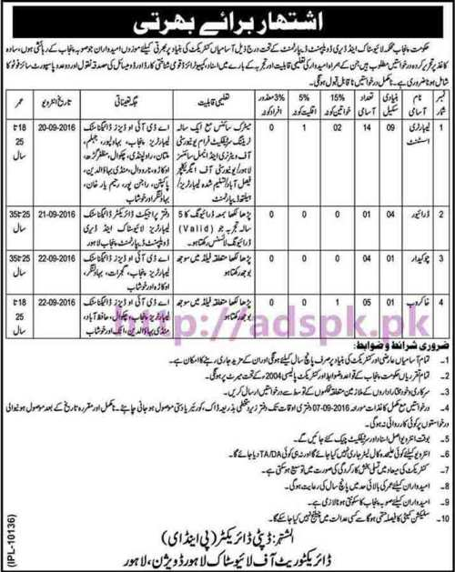 New Career Jobs Directorate of Livestock Lahore Division Lahore (All Punjab Jobs) for BPS-01 to BPS-09 Laboratory Assistant Driver Chowkidar Sweeper Application Deadline 07-09-2016 Apply Now