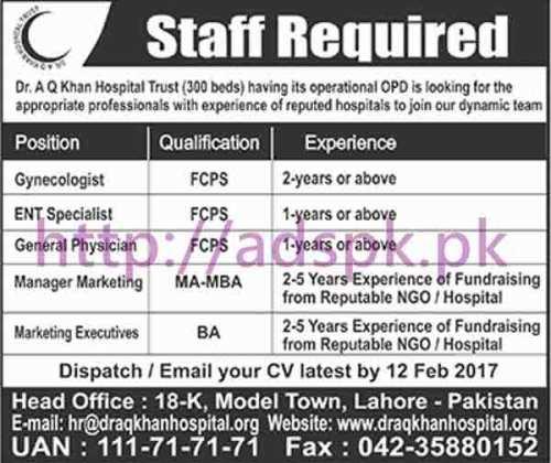 New Career Jobs Dr. A.Q Khan Hospital Trust Head Office Lahore Jobs for FCPS Doctors B.A MBA M.A Marketing Jobs Application Deadline 12-02-2017 Apply Now